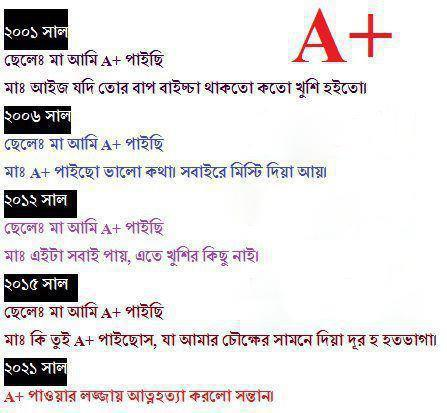 Funny Jokes for SSC and HSC Result