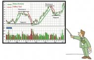 You Need to Know About Forex Technical Analysis