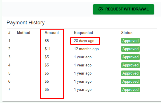 Create Account & Get 1 Dollar Free   Withdraw to your bKash and Rocket Account 1